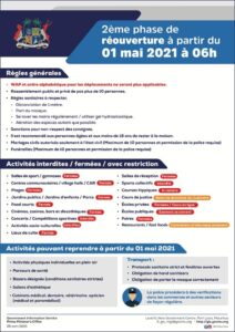 Mauritius RE-OPENING from 01.May2021
